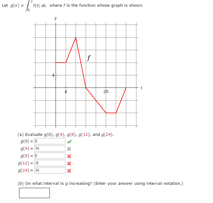 Solved: (b) On What Interval Is G Increasing? (Enter Your