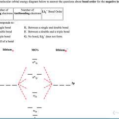 Sequence Diagram Questions And Answers 1966 Corvette Starter Wiring 2 Solved Use The Molecular Orbital Energy Below To