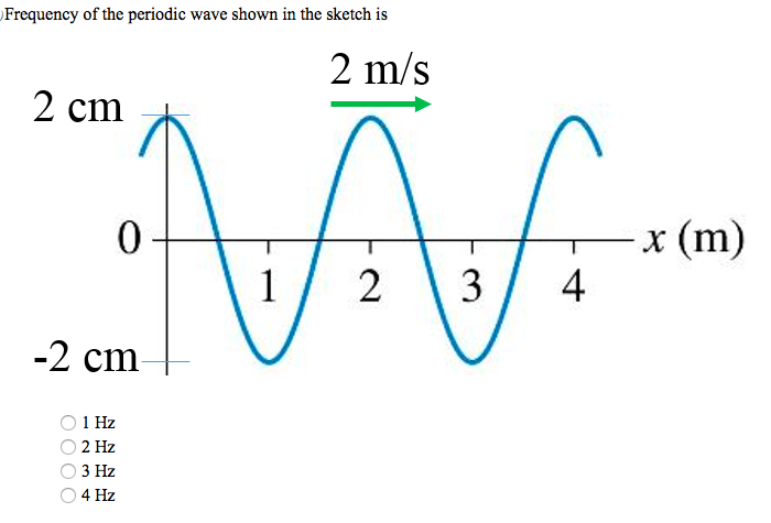 Solved: Frequency Of The Periodic Wave Shown In The Sketch