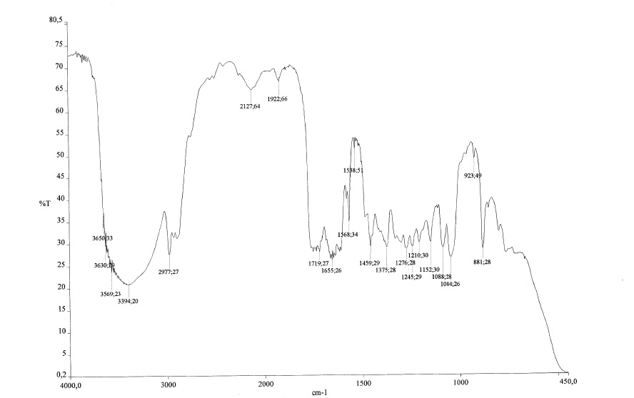 What s The IR And H NMR For Ethyl 3-coumarincarb