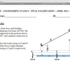Draw The Shear And Bending Moment Diagrams For Beam Mk4 Jetta Stereo Wiring Diagram Statistics Probability Archive April 20 2014