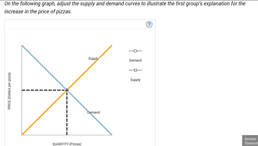 Solved: 14. Another Supply And Demand Puzzle The Market Pr