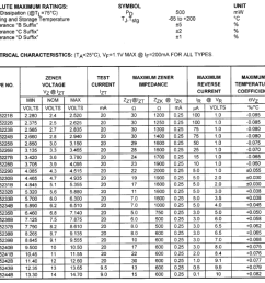 problems on half wave and full wave rectifiers png 1085x961 diode chart [ 1085 x 961 Pixel ]