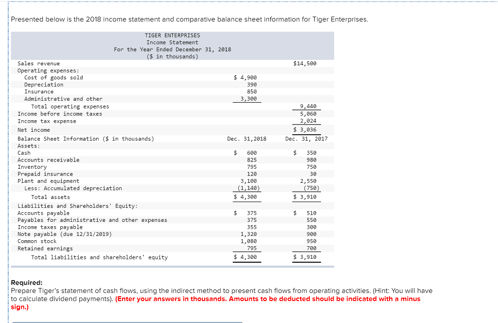 Solved: Presented Below Is The 2018 Income Statement And C