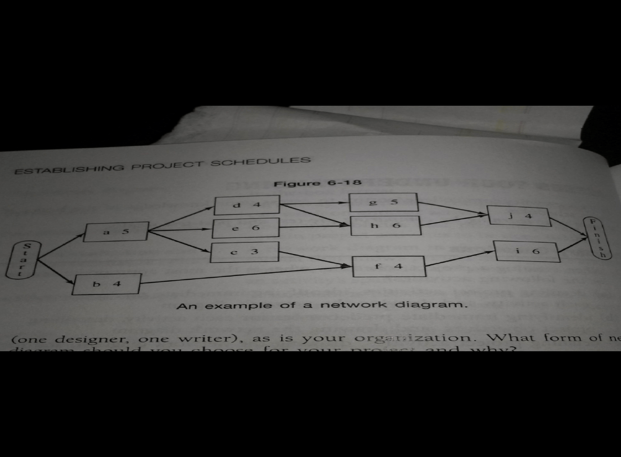 network diagram forward and backward pass sony car evaluate the in figure 6 18 on p