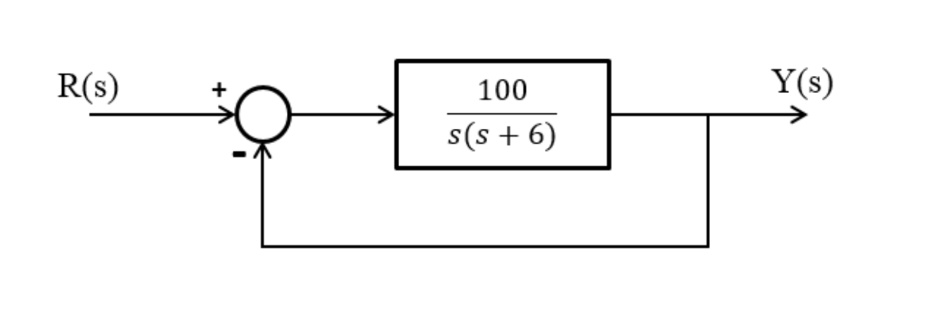 Solved: A Block Diagram Of A Second-order System Is Shown