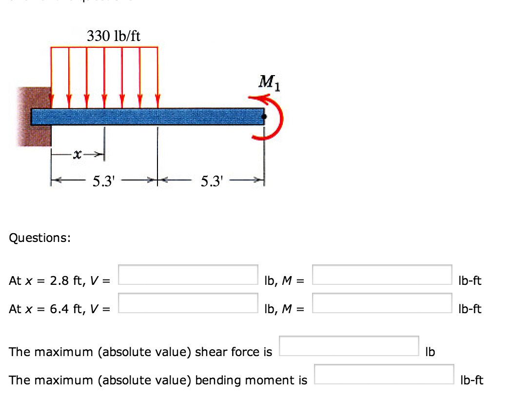 how to draw shear and bending moment diagrams 2004 ford f150 engine diagram solved the for loaded