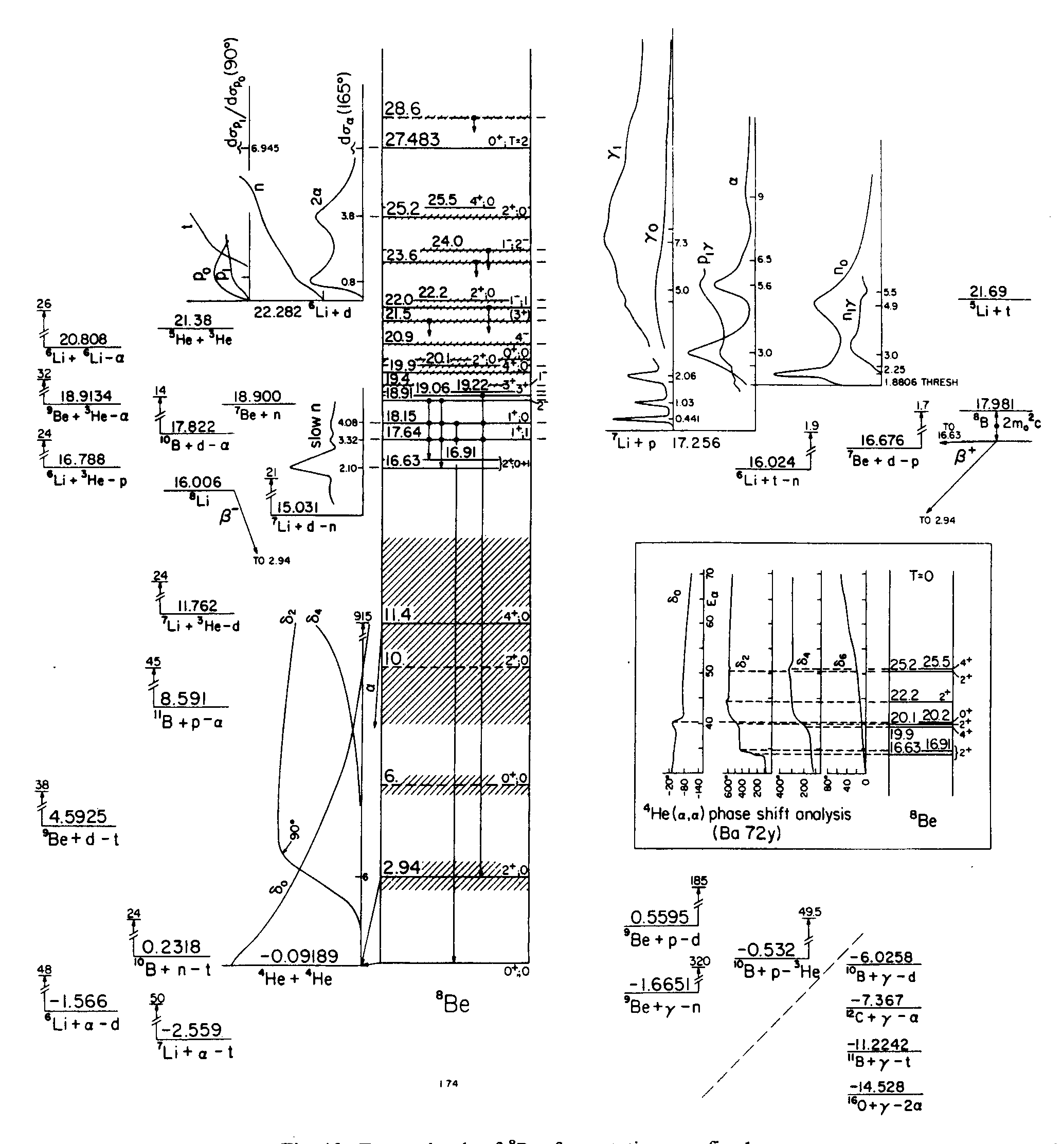 physics energy flow diagram 1967 chevelle wiring nuclear based on the above showin