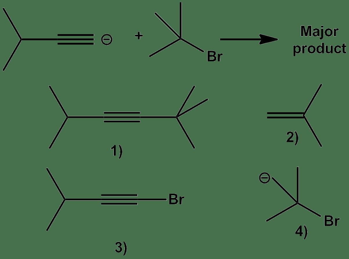 Solved: Br OCH3 Br2 CH3OH H3CO Br Br Major Product OCH