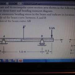 Shear Stress And Bending Moment Diagram Network For Small Company Solved The Beam Its Rectangular Cross Section Are