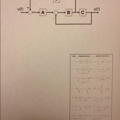 How To Simplify Block Diagrams 1989 Honda Accord Wiring Diagram Solved The Following And Determine
