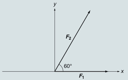 Solved: 7. Use The Polygon Method Of Vector Addition To Co