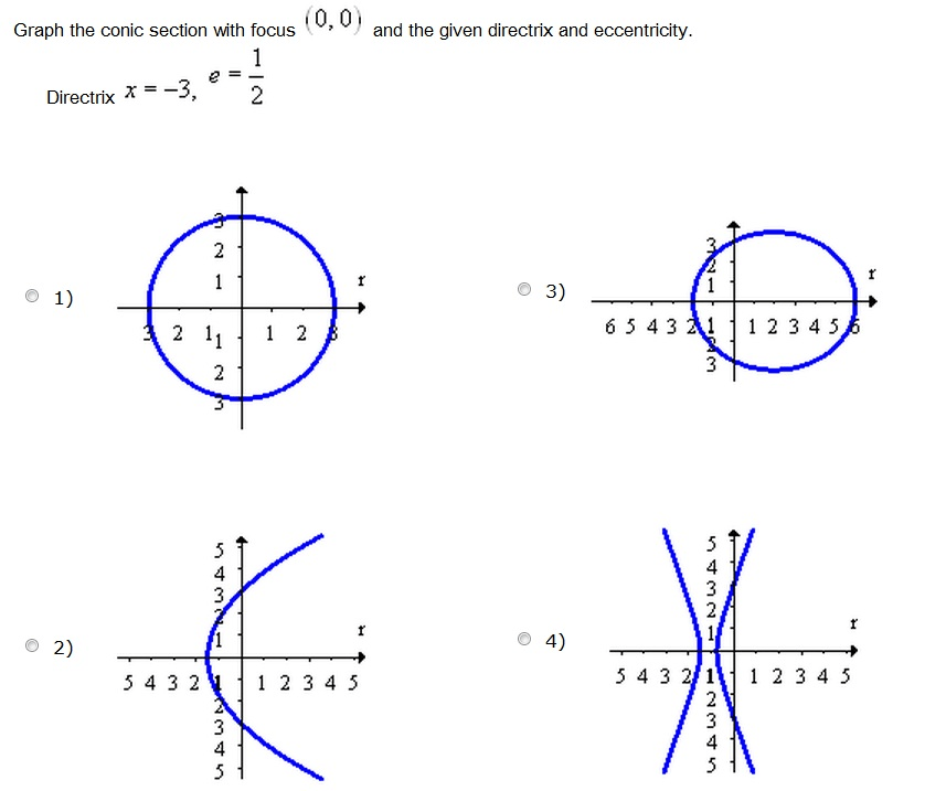 Solved: Graph The Conic Section With Focus (0, 0) And The