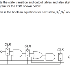 State Transition Testing Example Diagram Cutler Hammer Reversing Starter Wiring Solved Please Help Me Write The And Outp