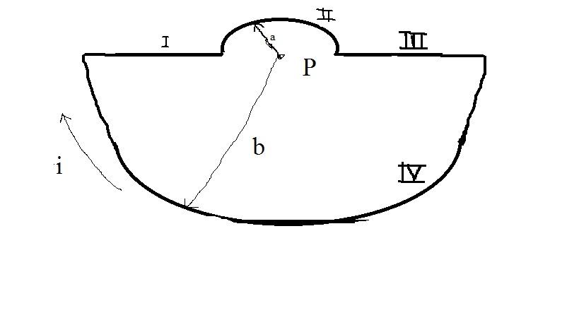 Solved: The Figure Below Shows A Wire Loop That Consists O