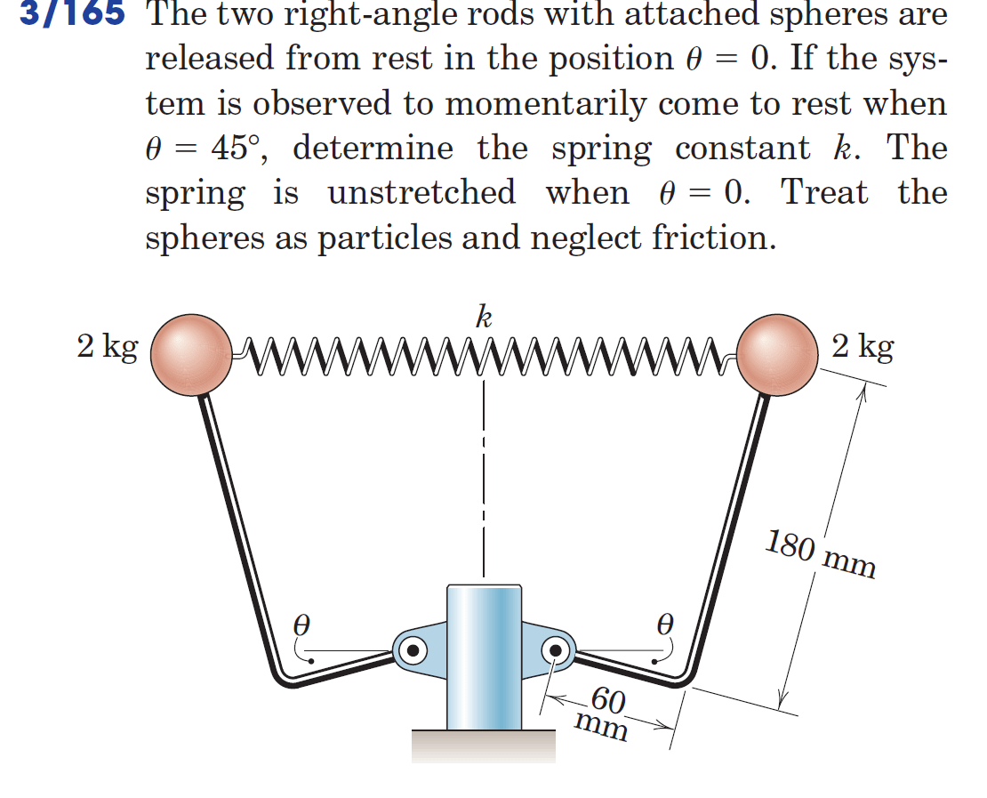 Solved: The Two Right Angle Rods With Attached Spheres Are