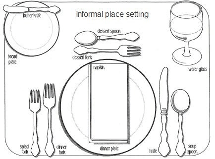 Solved: The Diagram Below Shows An Informal Place Setting