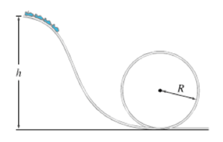 Solved: A Roller Coaster Has A Loop-the-loop With A Radius