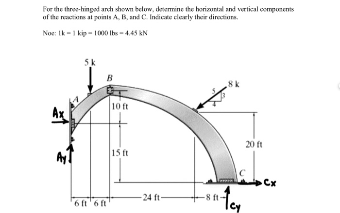 Solved: For The Three-hinged Arch Shown Below, Determine T