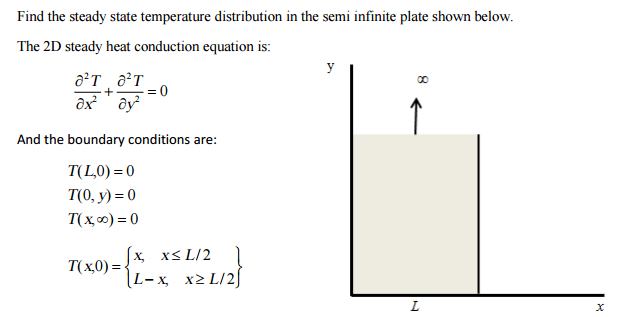 Solved: Find The Steady State Temperature Distribution In