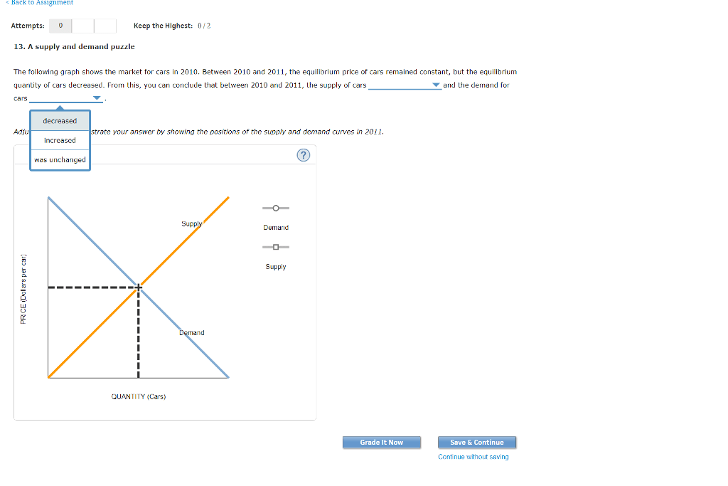 Solved: A Supply Arid Demand Puzzle The Following Graph Sh