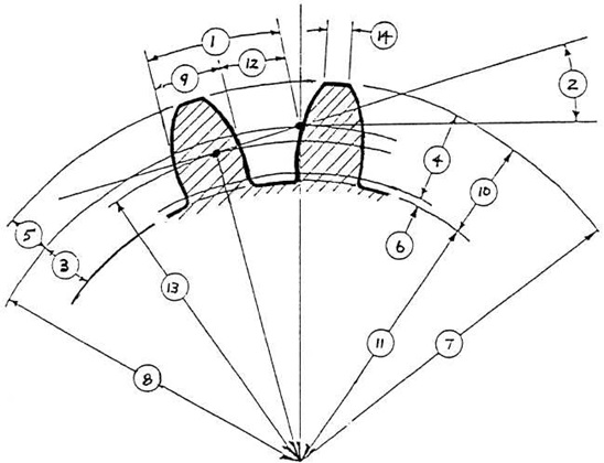 Solved: 1) Identify Dimensions Of Involute Gear Tooth Form