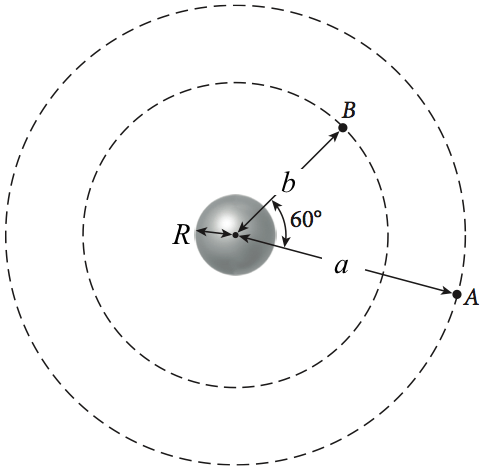 Solved: The Sphere In The Figure Has A Radius Of R = 3.49
