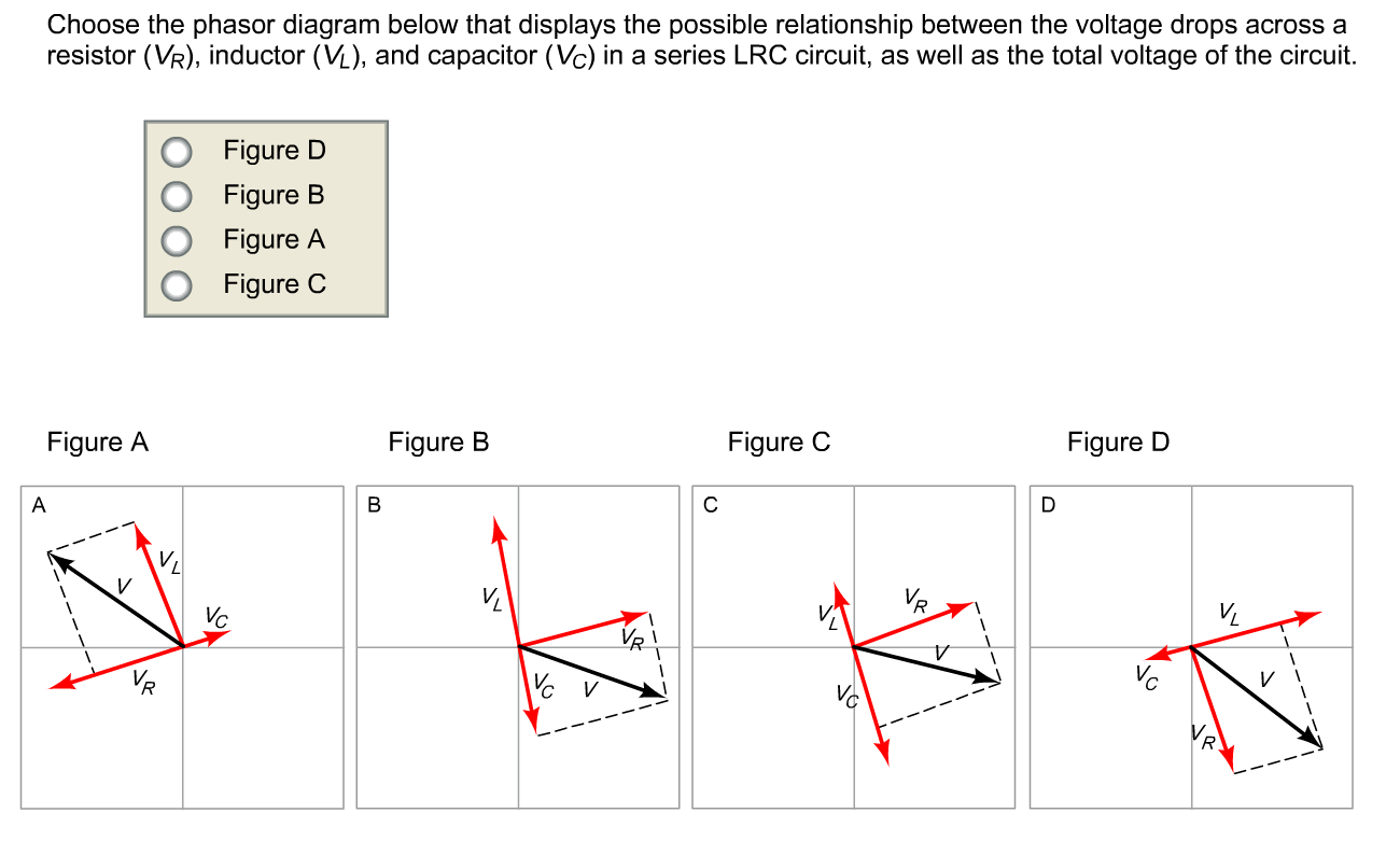 Solved Choose The Phasor Diagram Below That Displays The