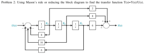 Solved: Using Mason's Rule Or Reducing The Block Diagram T