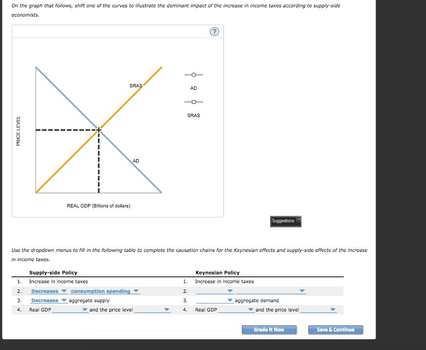 Solved: 6. Keynesian Demand-side Versus Supply-side Effect