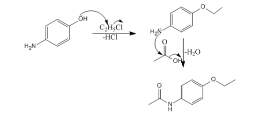 Solved: I Prepared Phenacetin By The Amide Synthesis Metho