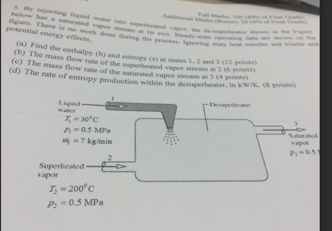 Solved: 5. By Injecting Liquid Water Into Superheated Vapo