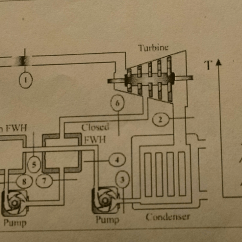 Schematic Diagram Of Steam Power Plant Toyota Land Cruiser Headlight Wiring Solved The And T S Diagrams A Pl