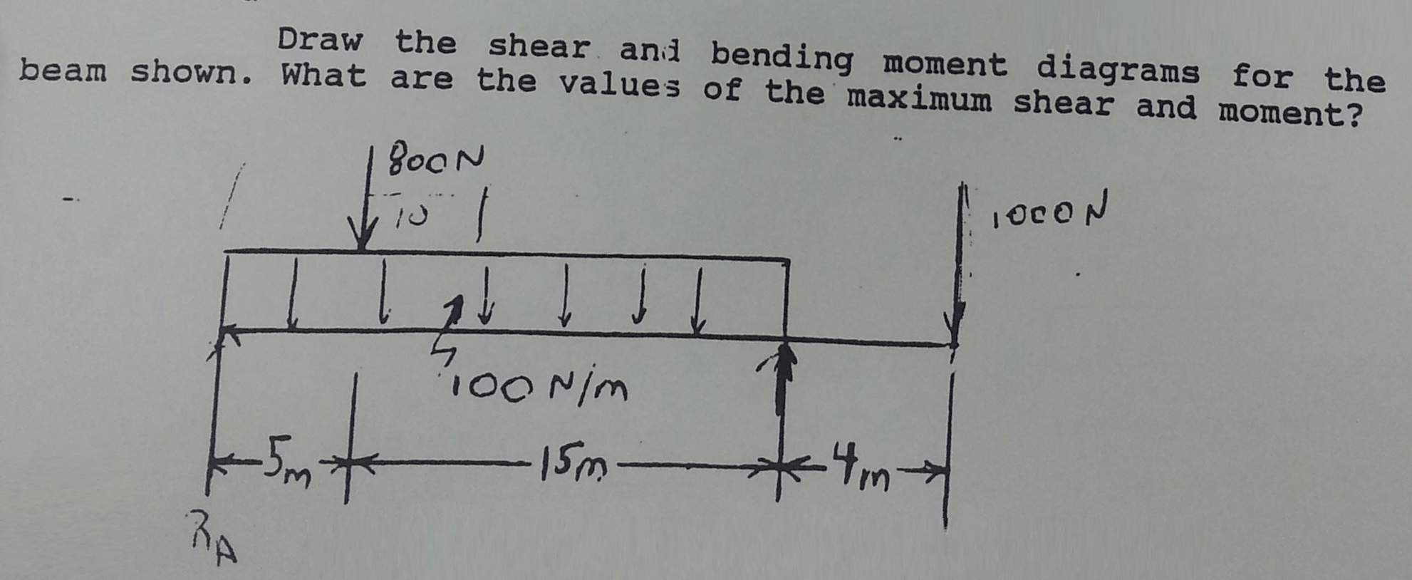 draw the shear and bending moment diagrams for beam harbor breeze fan light wiring diagram solved
