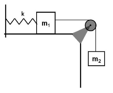 Bmw 320d Engine Diagram BMW 325I Engine Diagram Wiring