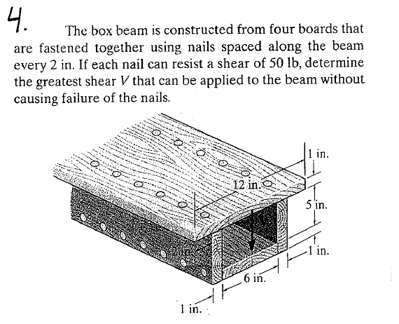 The Box Beam Is Constructed From Four Boards That
