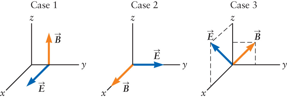 Solved: The Figure Below Shows The Direction Of The Electr