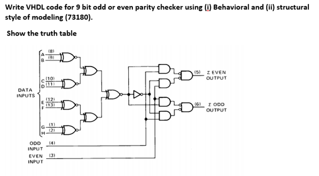 Solved: Write VHDL Code For 9 Bit Odd Or Even Parity Check