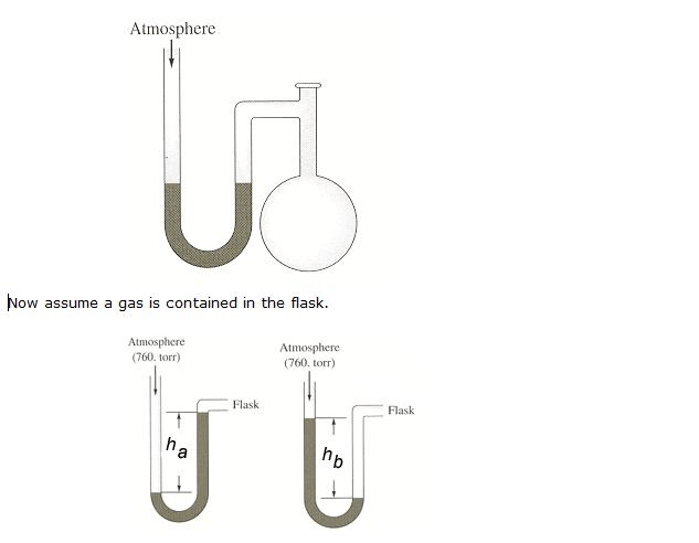 Solved: Plz Help Me Do This: 1) A Diagram For An Open-tube