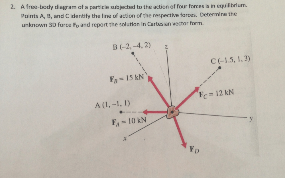 medium resolution of a free body diagram of a particle subjected to the