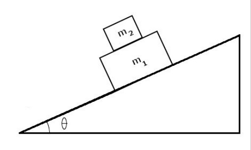 In The Diagram Above, There Is An Inclined Plane T