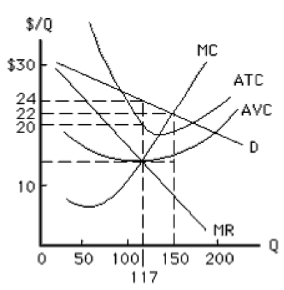 Solved: What Is Optimal Quantity? What Is Price? What Is T