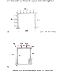 How To Draw Shear And Bending Moment Diagrams Gibson Single Pickup Wiring Diagram Solved The V M For