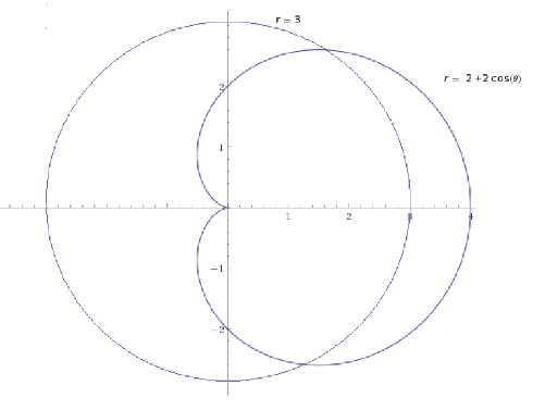 Solved: In Each Problem, Nd The Two Intersection Points In