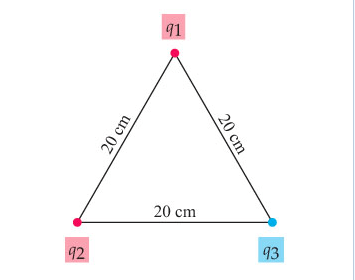 Solved: A) What Is The Value Of The Electric Potential At