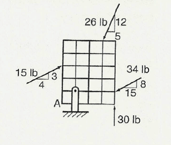 Solved: Calculate The Moment About Point A (pinned Point