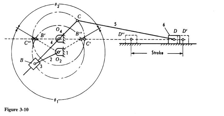 Solved: Design A Whitworth Quick-return Mechanism Similar