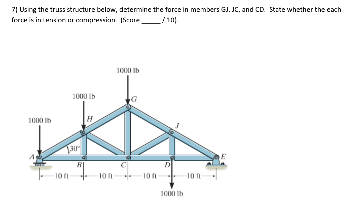 truss tension and compression diagram 2016 ford fusion speaker wiring solved using the structure below determine for