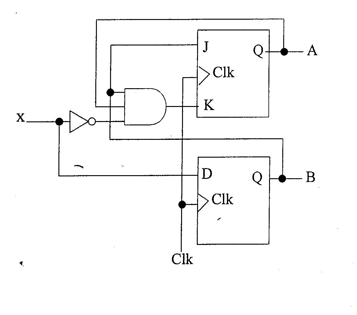 Solved: Given The Synchronous Sequential Circuit Write The