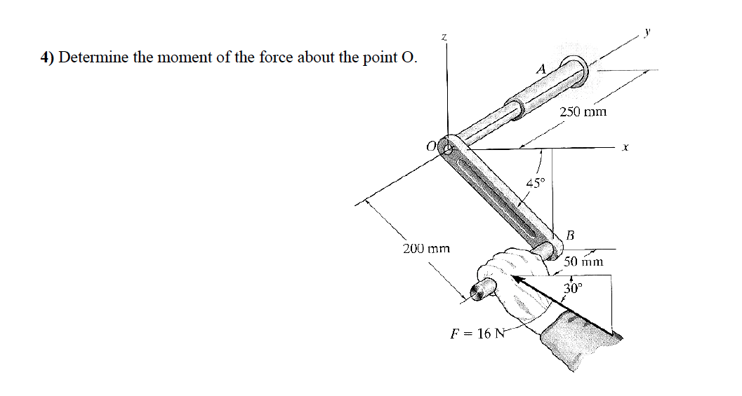 Solved: Determine The Moment Of The Force About The Point
